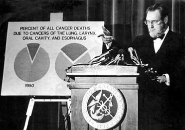 Dr. C. Everett Koop presented a report about the dangers of smoking in 1982.