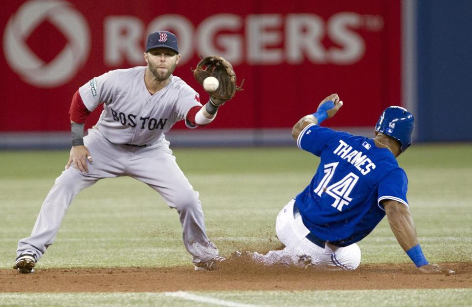 Dustin Pedroia and the Red Sox have opened the season 1-5.