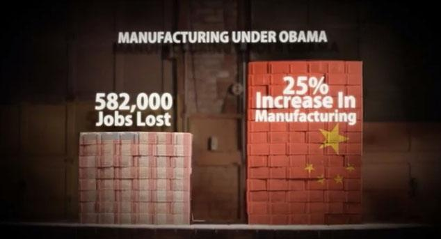 Both the Obama campaign — and the Chinese government — called Mitt Romney's attacks misleading. Above, a shot from ads the Romney campaign began airing this week.