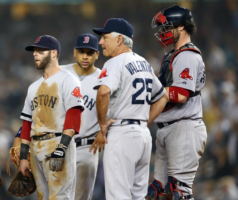 Dustin Pedroia, manager Bobby Valentine, James Loney and Jarrod Saltalamacchia waited on the mound during a pitching change in the eighth inning against the Yankees.