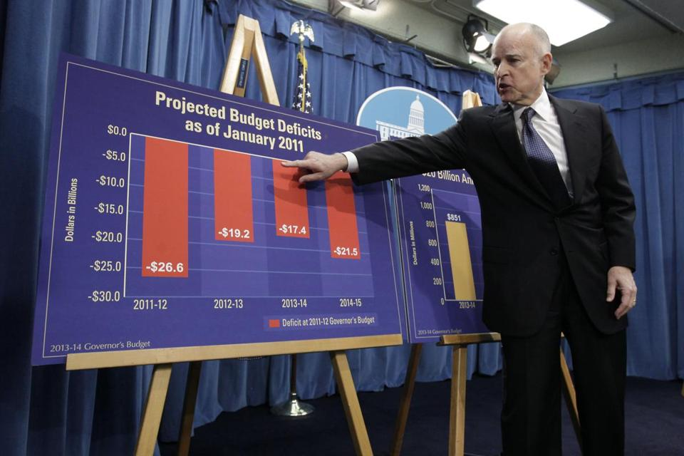 Governor Jerry Brown showed what the projected state budget deficits were when he took office in 2011.