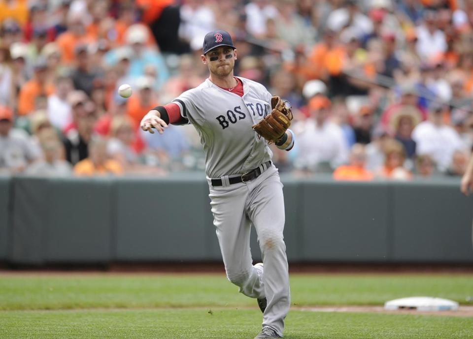 Third baseman Will Middlebrooks could be called up from Pawtucket as soon as Thursday.
