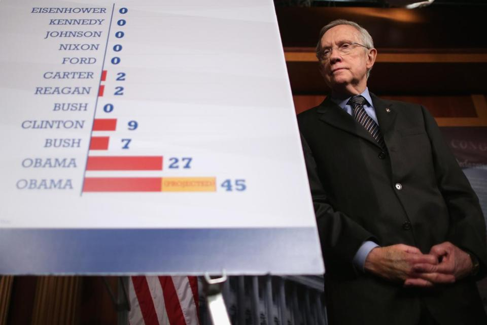 Senate rule changes championed by Harry Reid and others could push the president to assert more executive power.