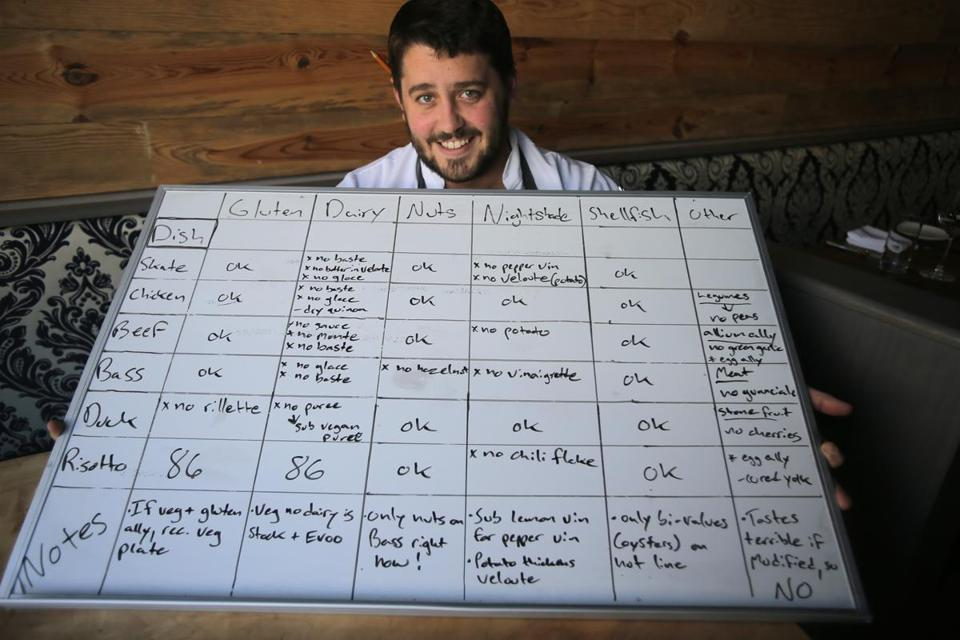 "Cambridge's Puritan & Company chef/owner Will Gilson with his ""allergy matrix."""