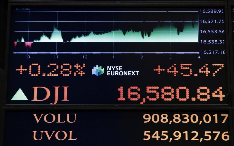A screen above the trading floor of the New York Stock Exchange shows the closing number for the Dow Jones Industrial Average.
