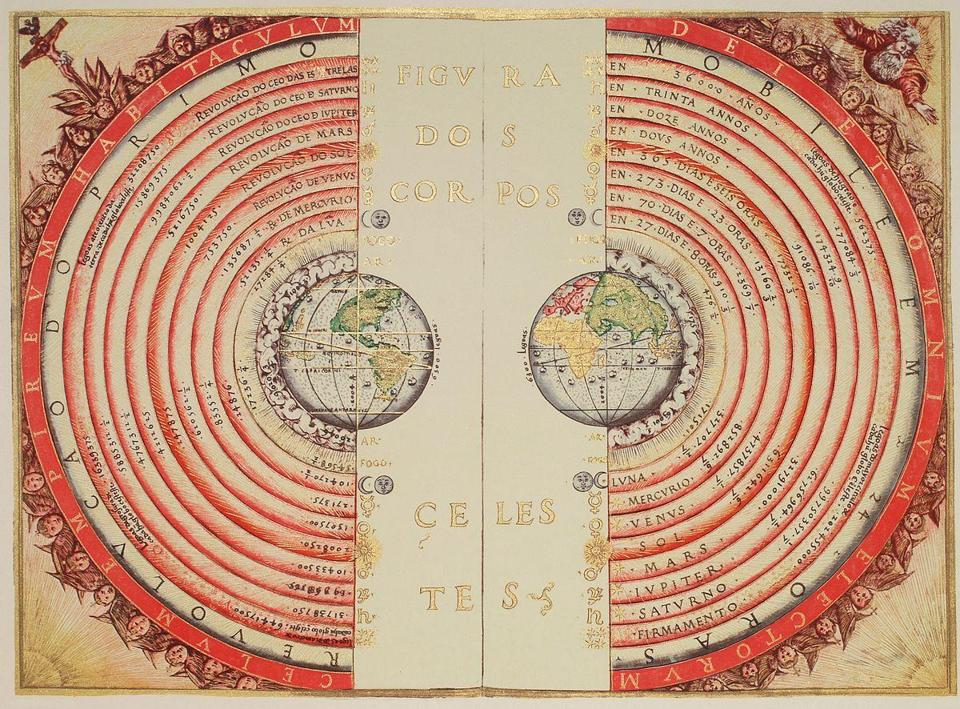 16th-century depiction of the universe, with earth at the center