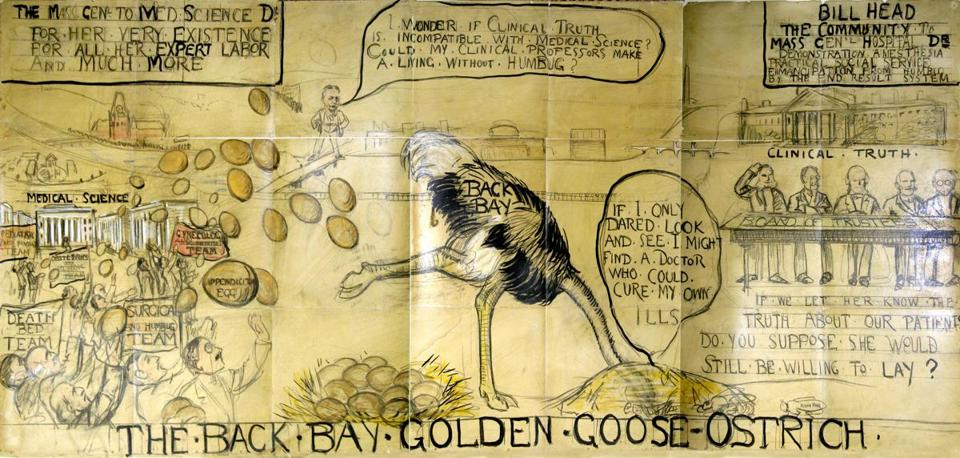 Dr. Ernest Amory Codman shocked colleagues with a cartoon critical of Back Bay doctors.