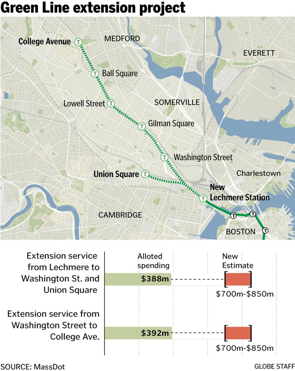 Map of the proposed Green Line extension's route.