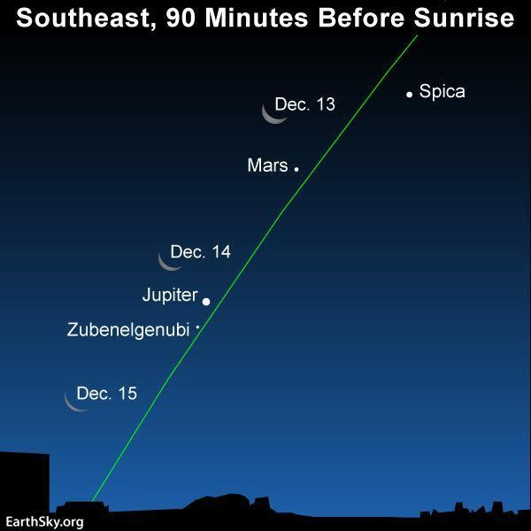 Geminids meteor shower set to peak Wednesday night