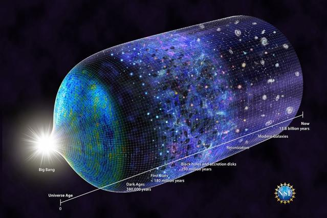 ASU-led team detects signs of earliest stars in the universe