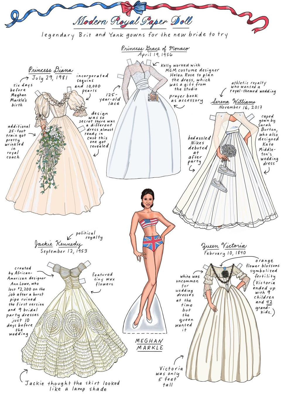 A Paper Doll Version Of Famous Wedding Dresses Meghan