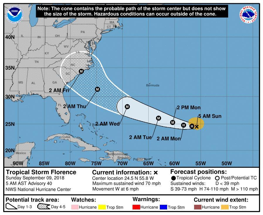 Florence still a category 4, further strengthening possible
