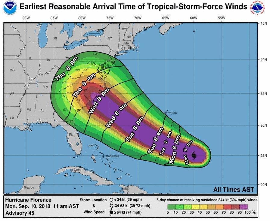 U.S.  airlines prepare for arrival of Hurricane Florence