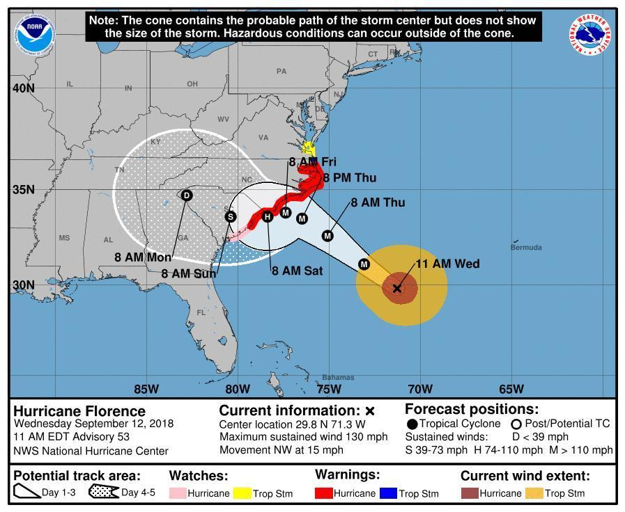 Hurricane Florence: Residents urged to rush as 'unprecedented disaster' looms
