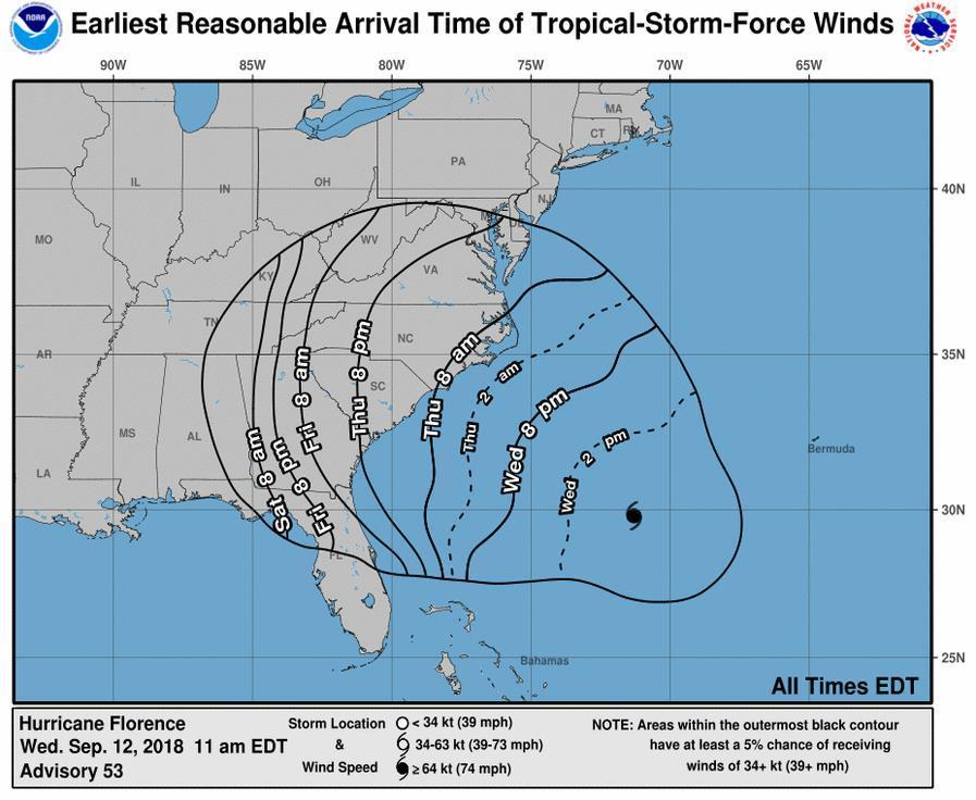 NHC downgrades Florence to still unsafe  Category 3 hurricane