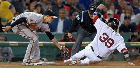 Jarrod Saltalamacchia was safe at third base as part of a fourth-inning double steal.