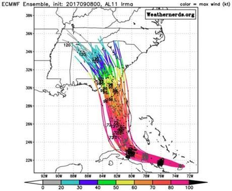 Gun owners in Florida plan to 'shoot down' hurricane — Hurricane Irma