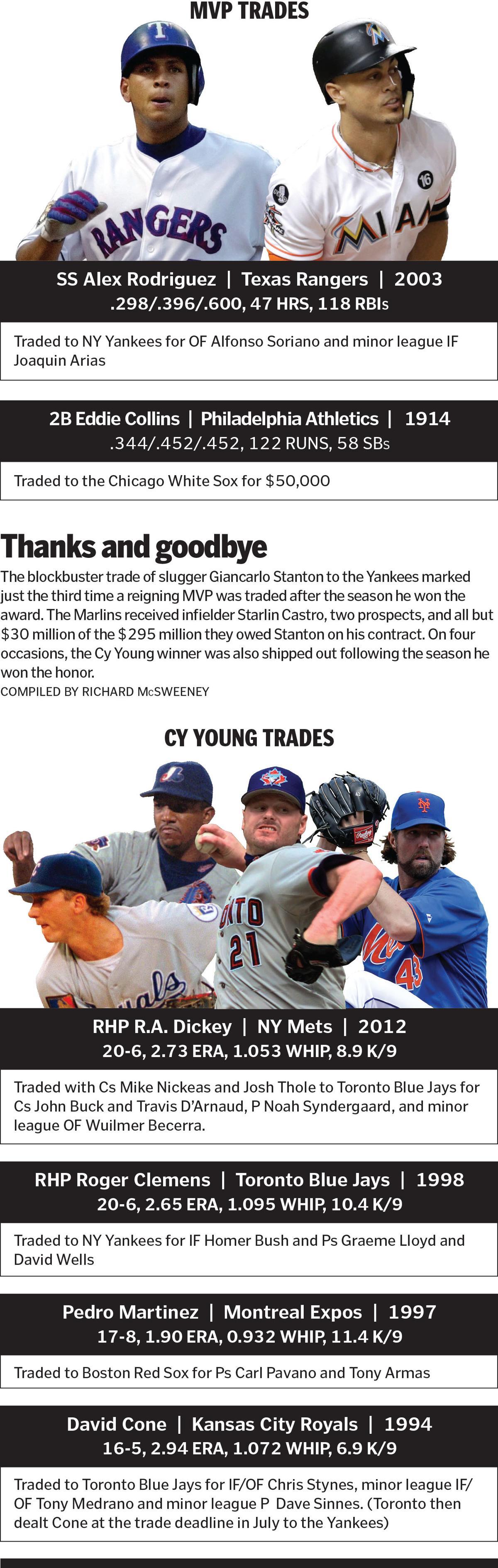 Nick Cafardo: Manny Machado should be the Red Sox' primary