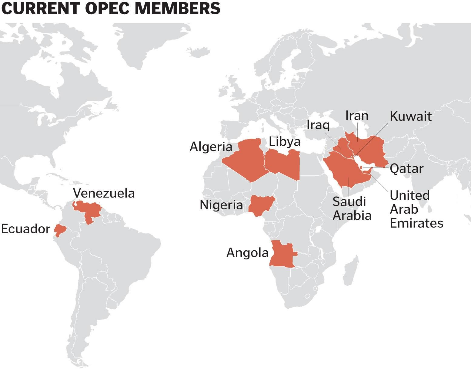Unknown To Most Opec Sells Oil And Gas On The International Market Strictly In U S Dollars