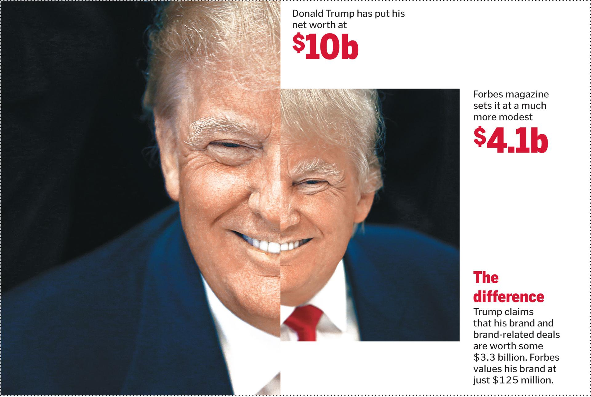 donald trump worth many billions does have
