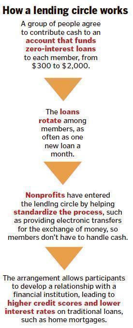 Www.speedy- payday loans .com image 7