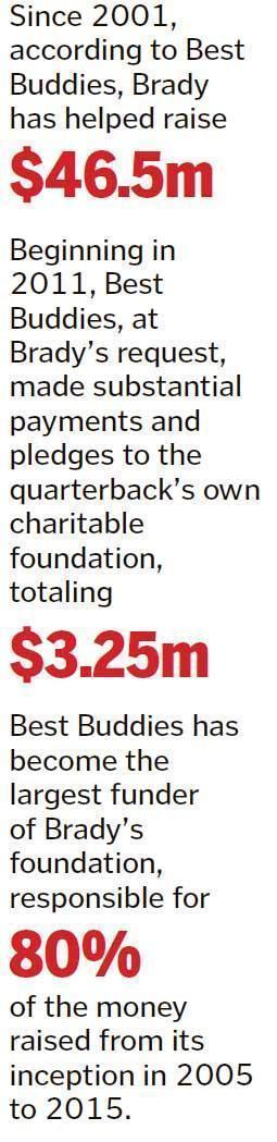Tom Brady gives much to Best Buddies but has taken millions