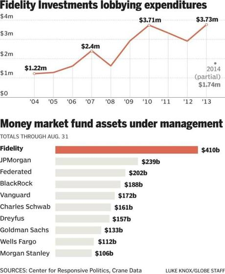 What is a money market fund. Please explain in simple terms?