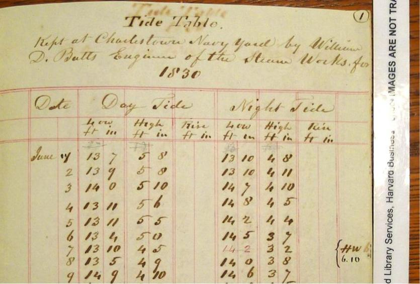 Boston Harbor tide records from the 1800's. Story/David Abel
