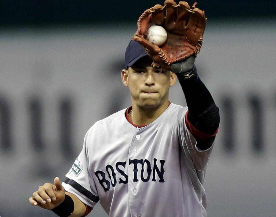 Jose Iglesias, 22, has no guarantees. But it's clear the hope is for him to earn the shortstop job in spring training.