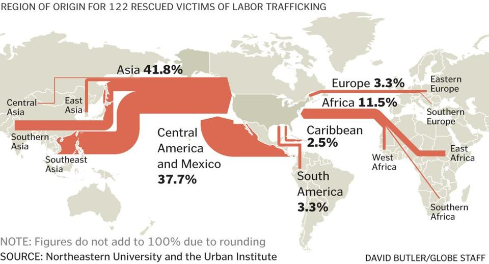 What is human trafficking and where does it happen
