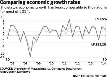 comparison of economic growth between the The difference between growth and development february 10 if you are curious to see the direct economic impact of growth without development.