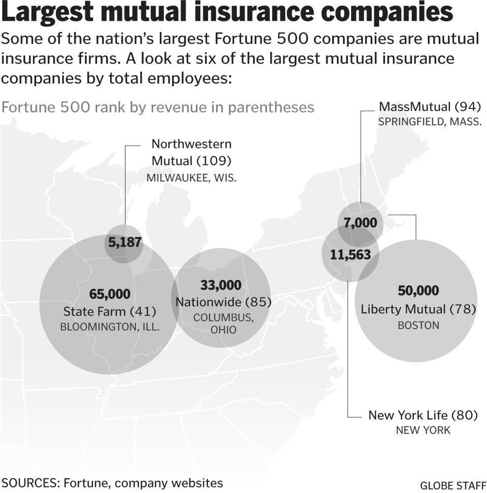 Big Money Little Scrutiny In Mutual Firms The Boston Globe