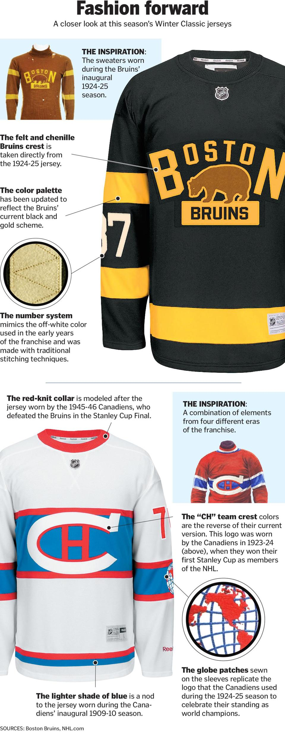 Bruins and Canadiens weave history into Winter Classic jerseys - The ... ddf0bcf04