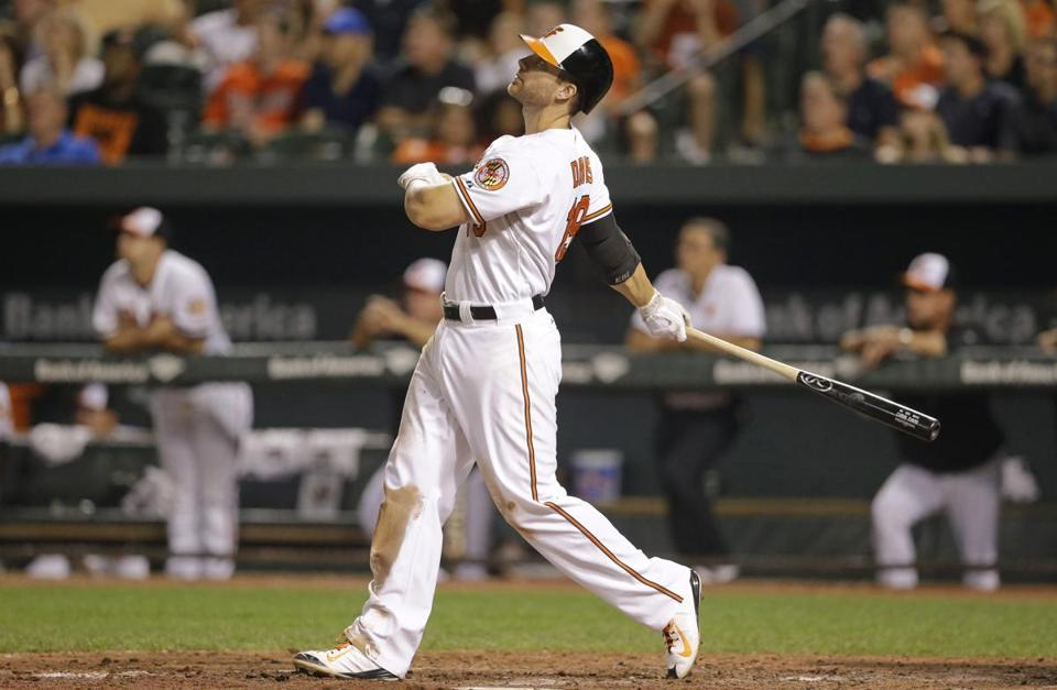 Chris Davis led the majors in home runs last season but doesn't have a contract for 2016 yet.