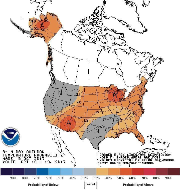 Warmer than average temperatures are predicted through the middle of October.