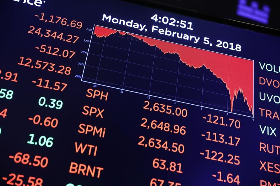 NEW YORK, NY - FEBRUARY 05: A trading board on the floor of the New York Stock Exchange (NYSE) shows the closing numbers on February 5, 2018 in New York City. Following Fridays's over 600 point drop, the Dow Jones Industrial Average briefly fell over 1500 points in afternoon trading before closing down at 1,175.21 points. (Photo by Spencer Platt/Getty Images)