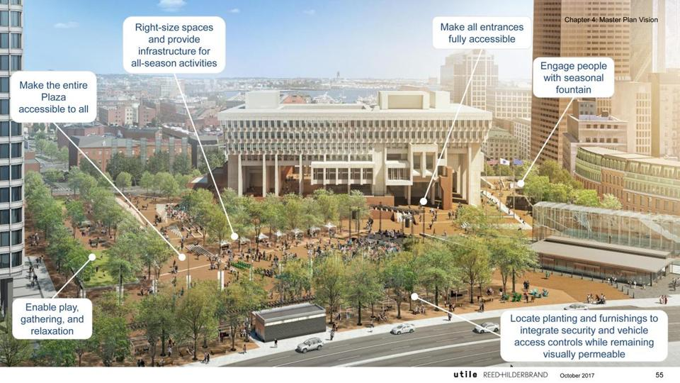 Tree-covered gathering spots and a seasonal fountain would be added to City Hall Plaza.