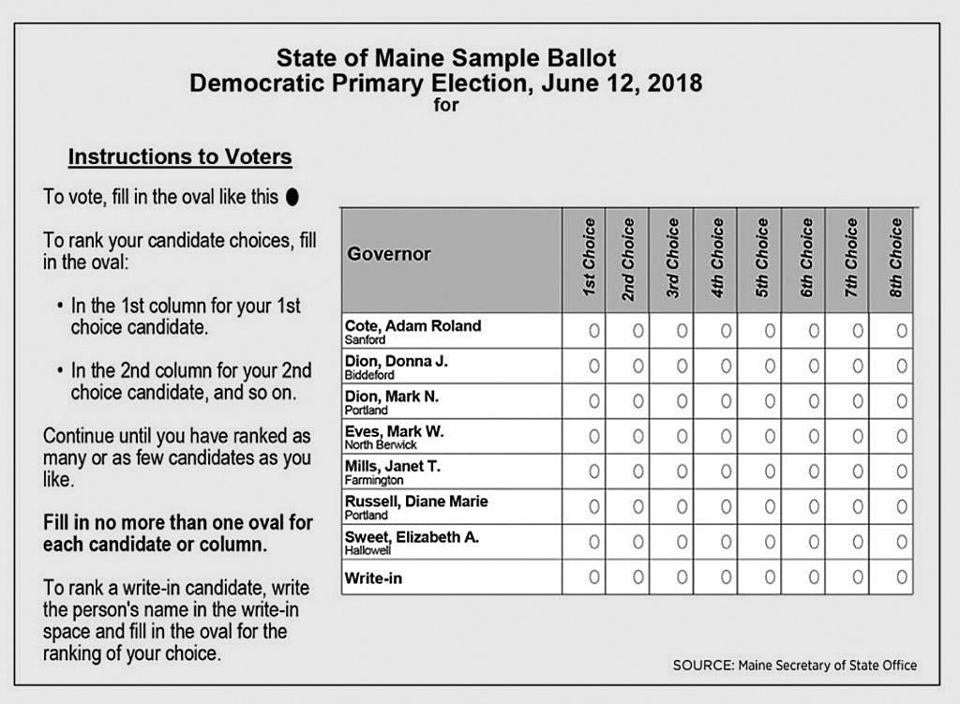 A sample ballot from Maine's June primary, which used ranked-choice voting.
