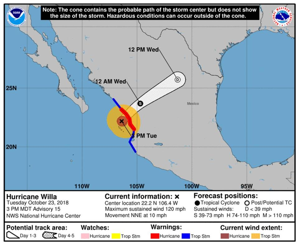 Hurricane Willa was a category 3 storm off the Mexico coast Tuesday afternoon.