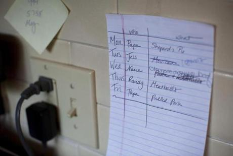 A list of weekday dinners and who is assigned to prepare them in the two-family house.