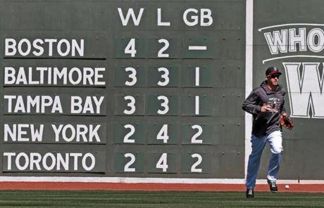 The Red Sox returned to Fenway Park in first place after a 4-2 season-opening road trip.