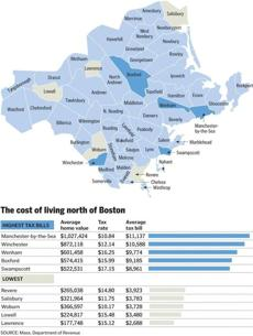 Property tax bills add to cost of living in the suburbs for Cost of living boston