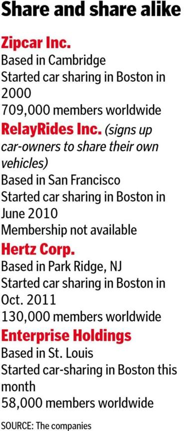 Enterprise Buys Car-sharing Service Mint
