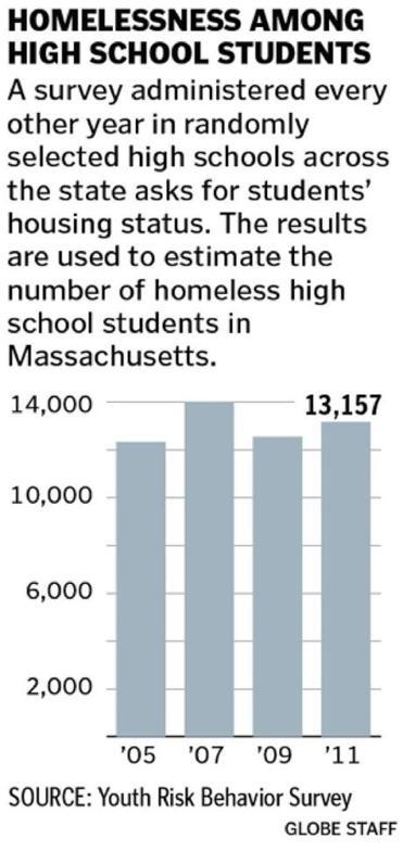 Boston When Do Kids Start School Massachussets