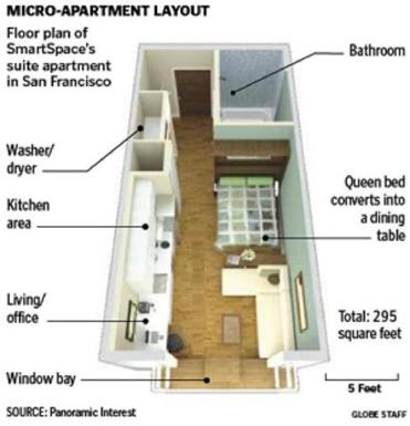Micro apartments a tight squeeze but livable The Boston Globe