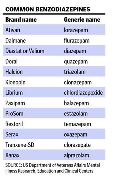 Treating Klonopin Overdose | Clonazepam Overdose Treatment