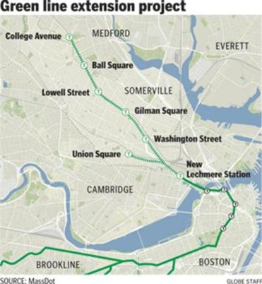 US pledges nearly $1 billion for Green Line extension - The Boston ...