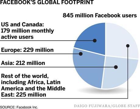 facebook advertising business managerguide pdf