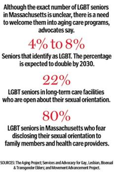 Caring For Gay Seniors 75