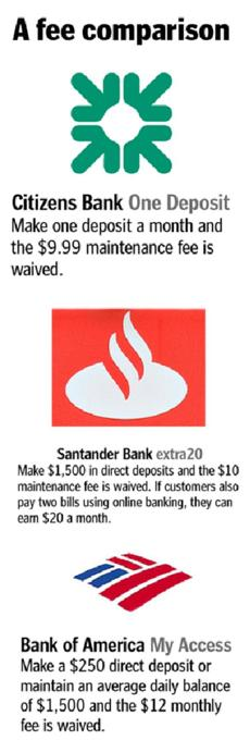 how to stop bank of america monthly maintenance fees